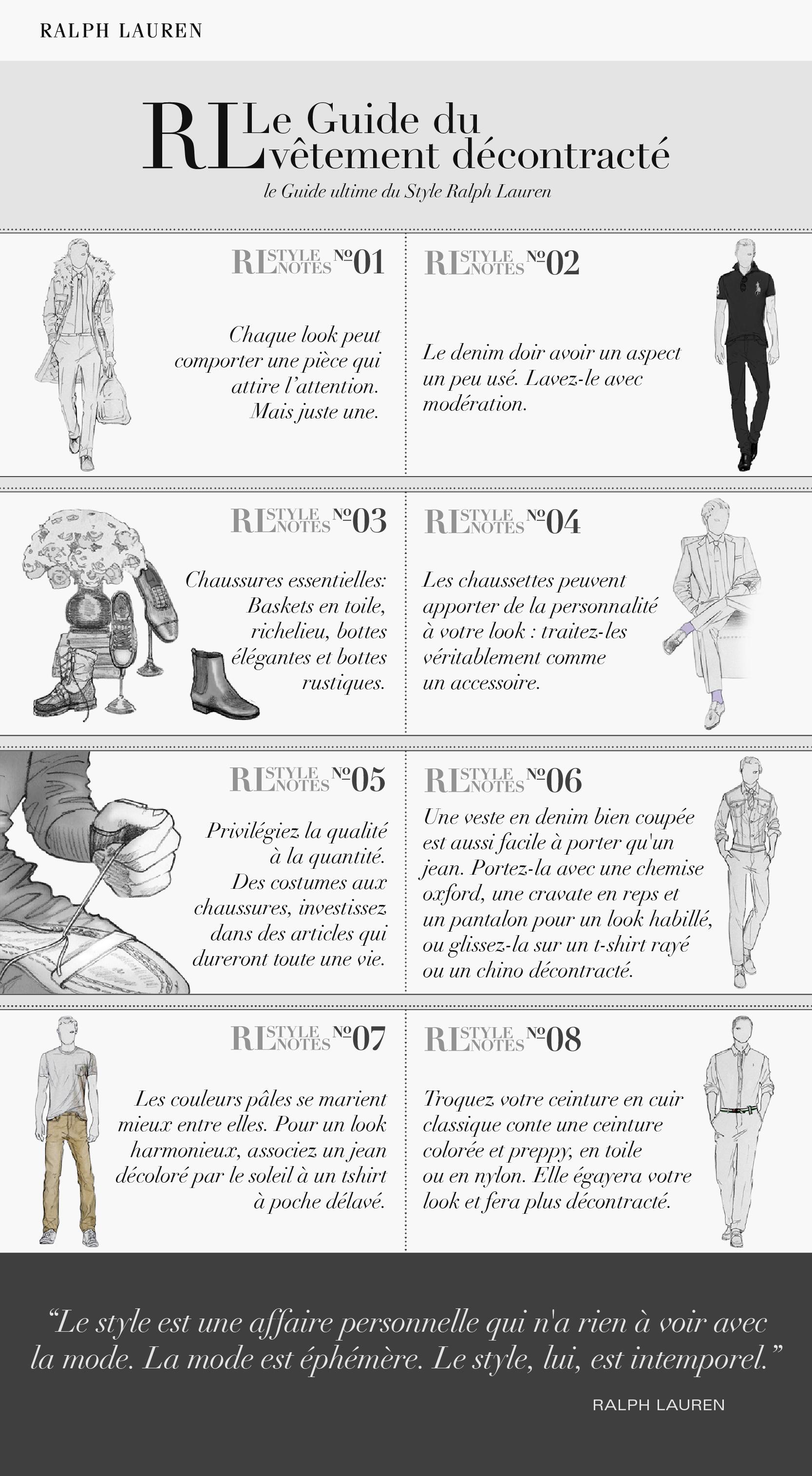 Ralph Lauren Guide du vêtement décontracté - trucsdemec.fr, blog lifestyle masculin, mode homme, beauté homme