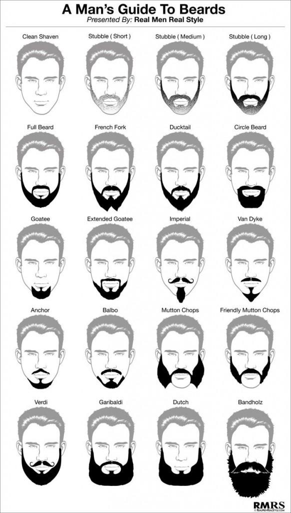 se faire pousser la barbe