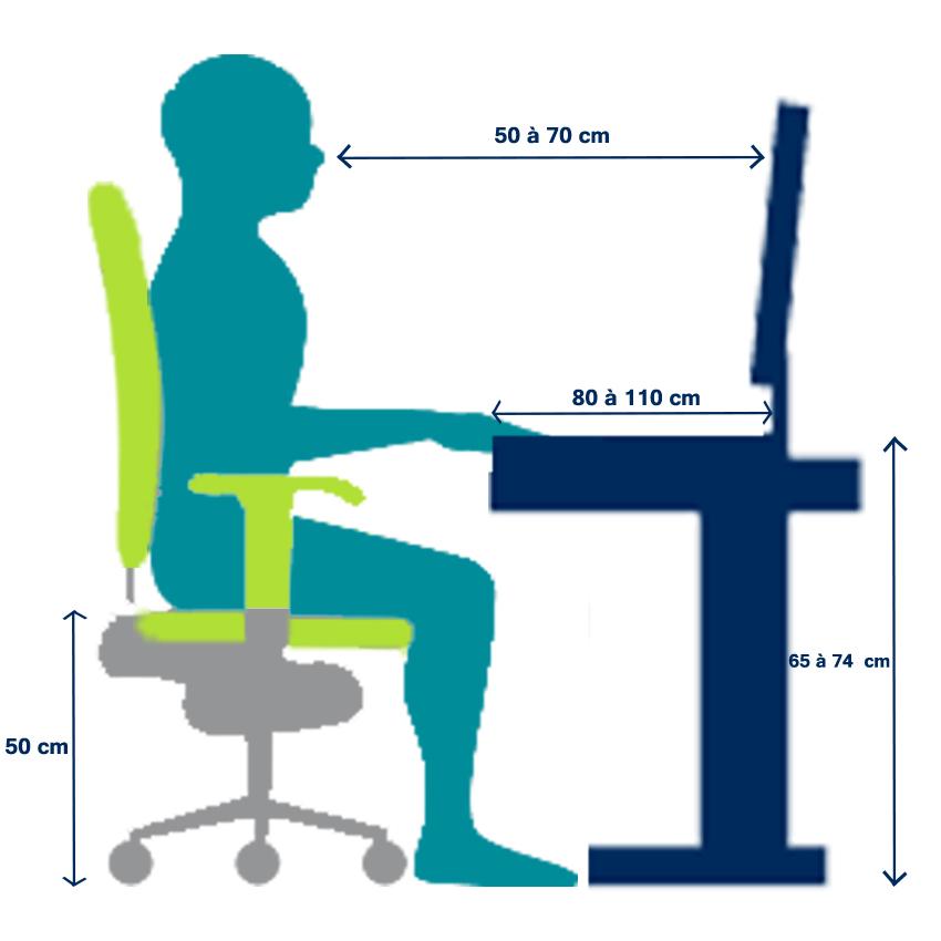 Optimisez votre espace de travail avec les quipements gaerner for Espace minimum de travail